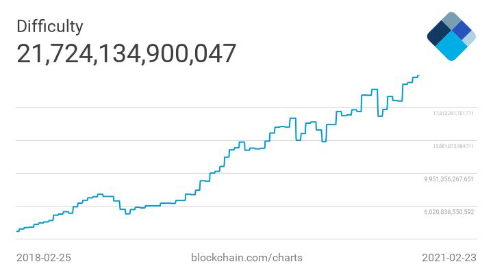 második piaci bitcoin hogyan kell fizetni a bitcoin-ben